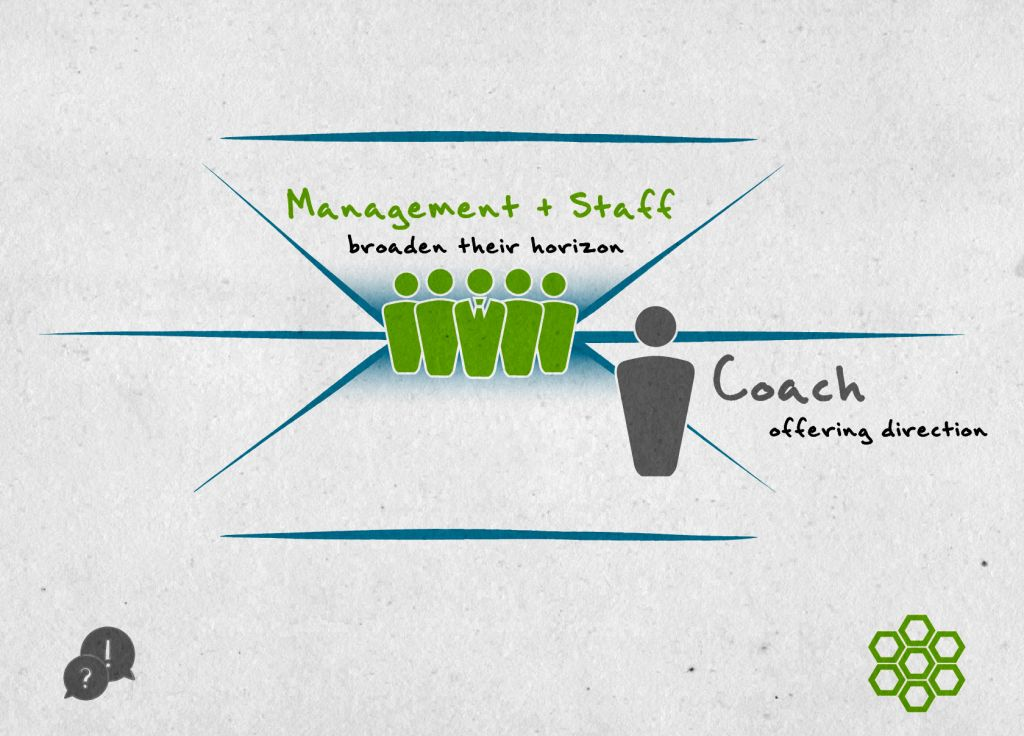 Change objectively on all levels - VOON-Management GmbH, die neue ...
